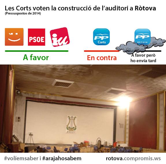 votacio_pressupostos2014